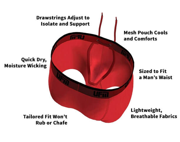 Mens Underwear Technology